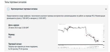 Эконоимческая аналитика от Форекс Оптимум
